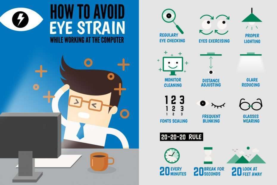5 Ways To Avoid Computer System Vision Disorder Functioning From Residence -
