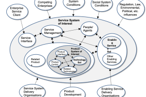 Taking into consideration on Executing a Computer System System - Some Ideas on that particular -