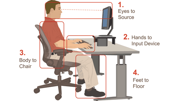 Home Organization - 12 Ergonomic Tips For Your Computer System Workstation -