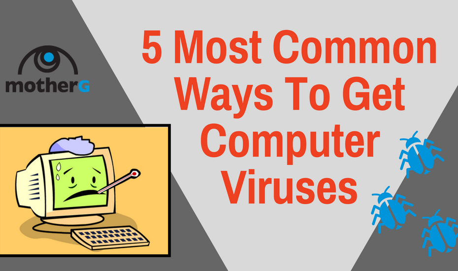 Solutions To Virus -